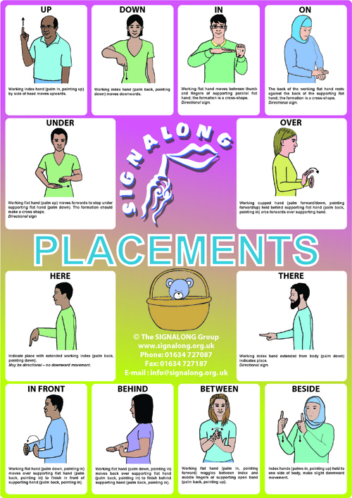 Placement Poster