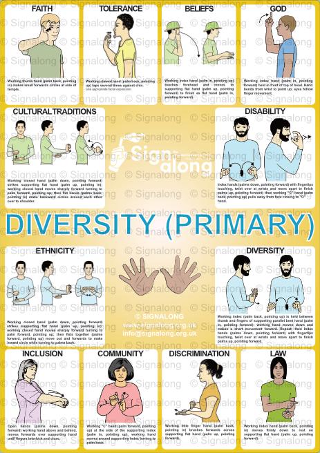 Diversity (Primary) Poster
